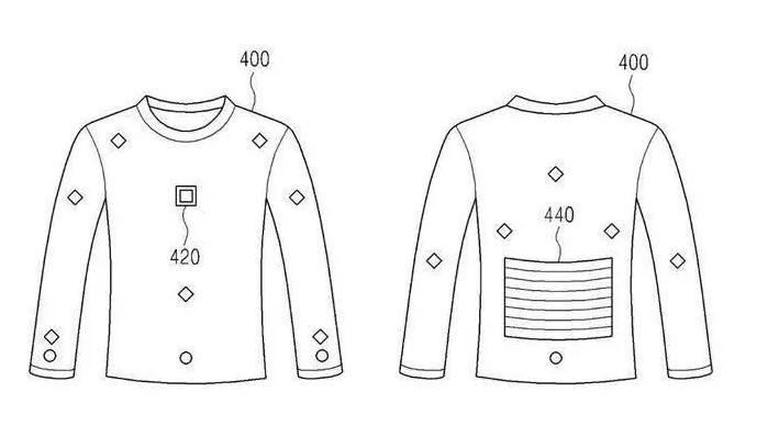 三星获一项智能衣实用新型专利动动胳膊就能充电