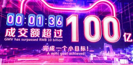 在天猫上花光100亿,只需要96秒,不过商家赚钱还得注意这点!